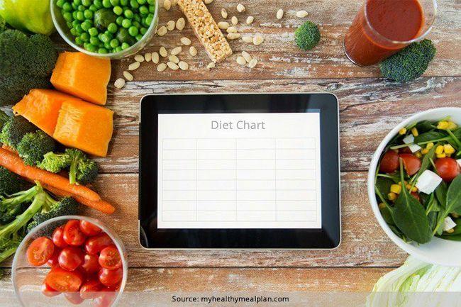 Carta de la dieta vegetariana para bajar de peso y un peso vegana carta de la dieta de pérdida de tres días